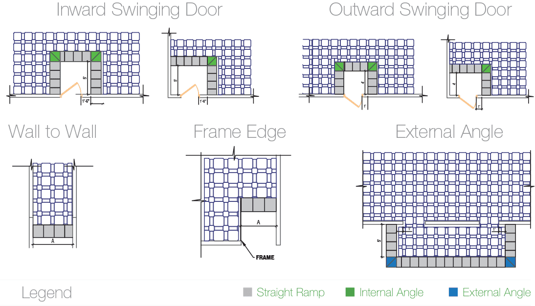 Access Flooring Company Ramp Design Sheet
